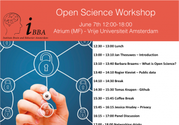 Open Science Symposium – Friday 7th June 12:00-18:00